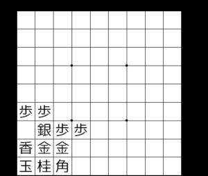 【図1-2 音無しの構え】