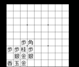 【図2-7 ミレニアム囲い】