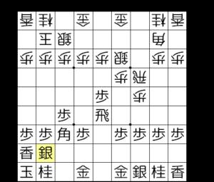 【図4-2 中飛車左穴熊】