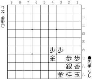 【図2-6 振り飛車穴熊】