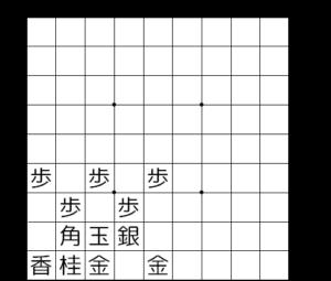 【図1-1エルモ囲い】