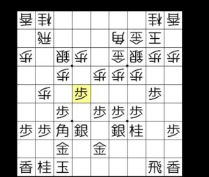 【図3-1 角道を開ける】