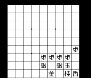 【図2-7 銀美濃囲い】