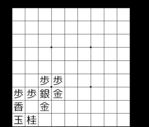 【図2-5 矢倉穴熊】