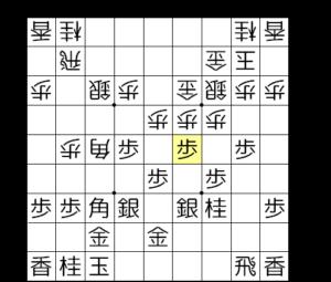 【図3-2 やはり▲4五歩から仕掛ける】