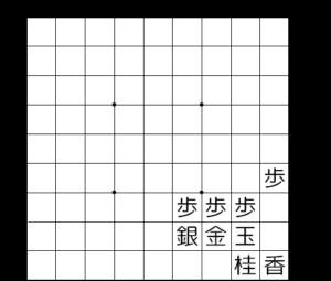 【図2-7 金美濃囲い】