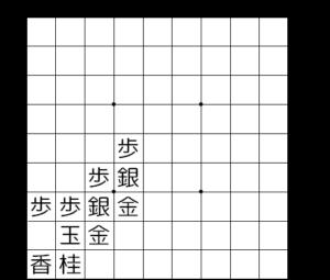 【図2-9 菱矢倉】