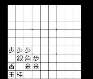 【図2-3 銀冠穴熊】