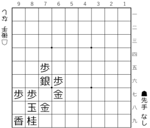 【図2-8 銀立ち矢倉】