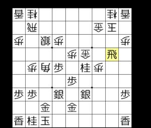 【図3-4 角を切って十字飛車】