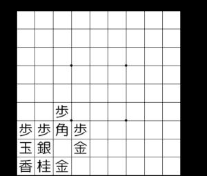 【図2-9 端美濃囲い】