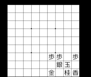 【図2-10 坊主美濃】