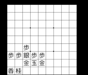 【図2-11 カブト囲い】