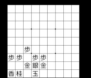 【図2-2 カニ囲い】