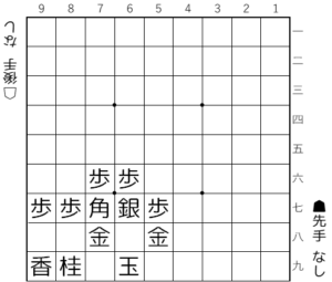 【図4-1 雁木囲い】