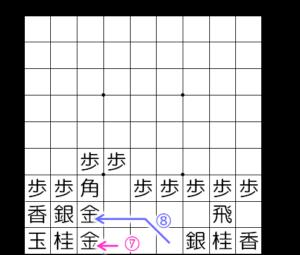 【図1-4 最もよく使われる形】