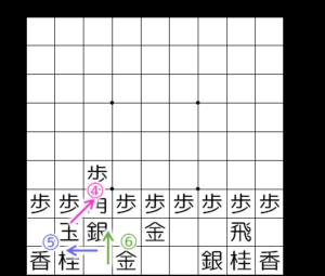 【図1-3 角を上がって美濃囲いに】
