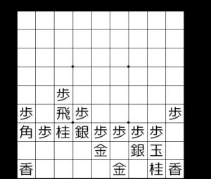 【図1-1 石田流本組み】