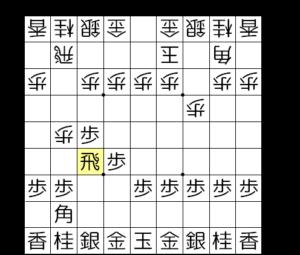 【図2-1 石田流の基本形】