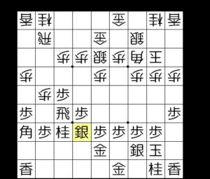 【図1-1 石田流本組みvs△5三銀型】