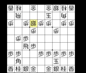 【図2-2 まずは玉を固める】