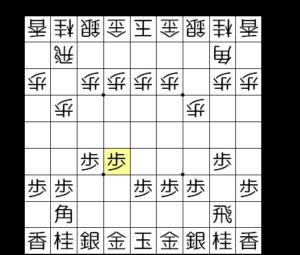 【図2-1 角道を止める】