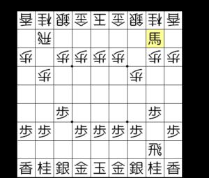 【図2-3 角交換する】