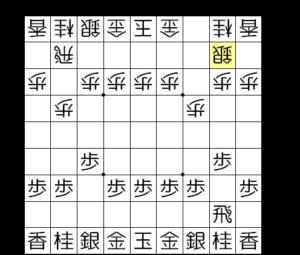 【図2-4 先手と後手が入れ替わったような形に】