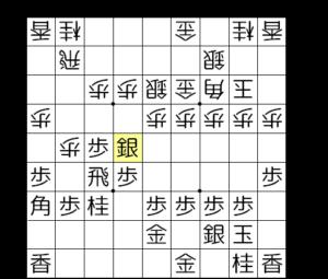 【図1-6 棒銀風に攻める】