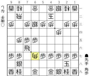 【図b-2 飛車金両取り】