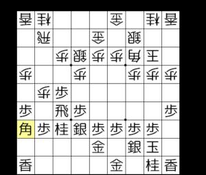 【図2-1 石田流本組みvs△4三銀型】