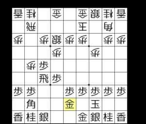 【図2-2 ▲5八金左を先に指す】
