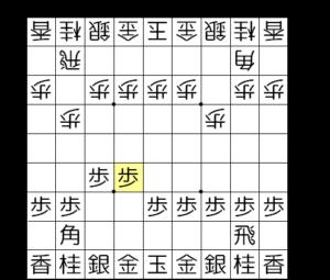 【図3-1 角道を止める】