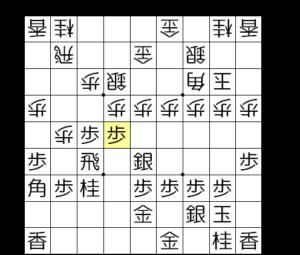 【図2-2 ▲6五歩から仕掛けていく】