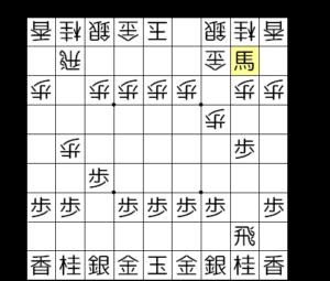 【図3-3 1手損角換わりの変化に】
