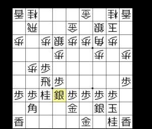 【図3-2 銀は6七が定位置】