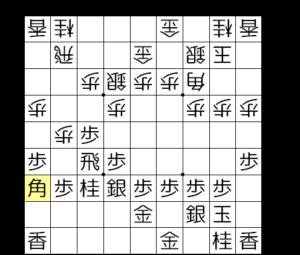 【図3-3 石田流本組み完成】