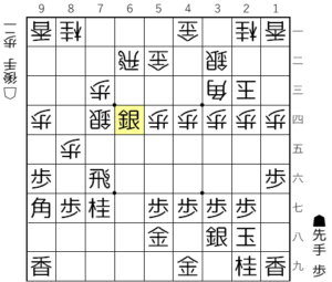 【図2-5 角の利きで抑え込む】