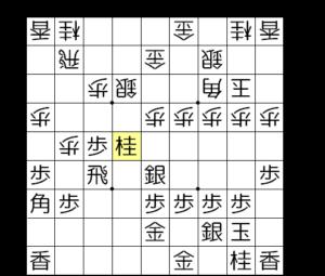 【図2-6 桂馬単騎で攻めていく】