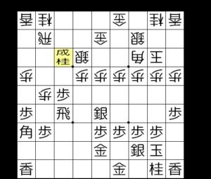 【図2-7 次の▲7四歩が厳しい攻め】
