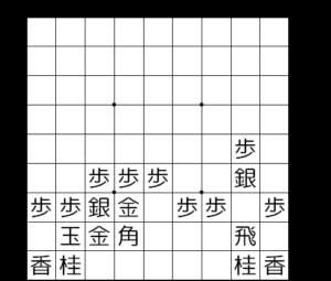 【図2-1 矢倉囲い】