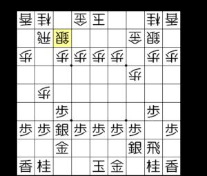 【図1-1 角換わりの基本形】