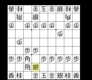 【図2-1 ノーマル三間飛車の基本形】