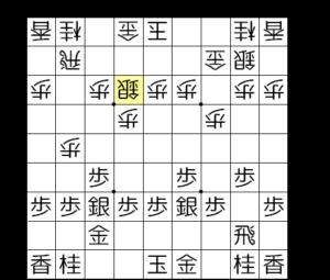 【図1-2 相腰掛け銀の将棋に】