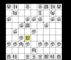 【図1-3 銀対抗に構える】