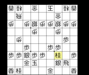 【図1-2 最小限の駒組みで桂馬を跳ねる】