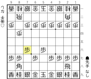 【図2-1 △8四歩には▲7六歩】