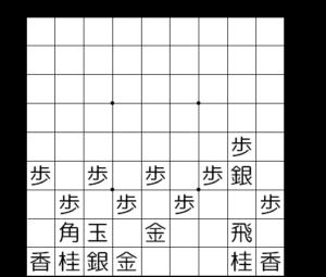 【図3-1 7九銀型舟囲い】