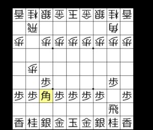 【図1-3 先手が▲7七角と上がった】