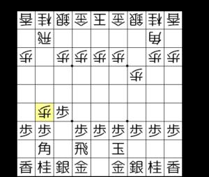 【図2-1 ▲2四歩の仕掛けは?】